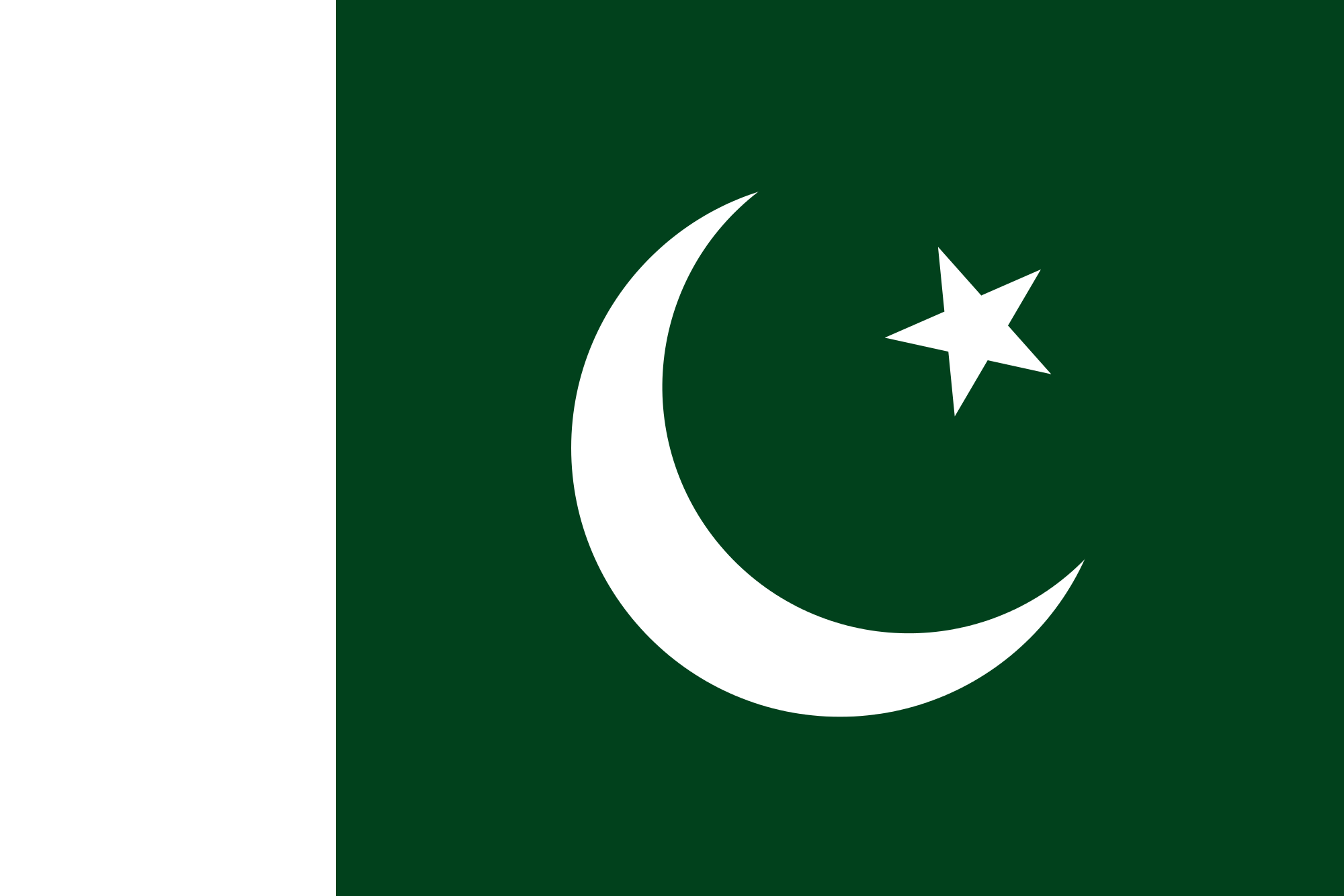 Pakistan Day: Let's all be thankful